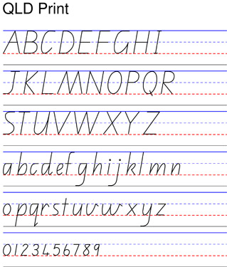 Startwrite Handwriting Worsheet Wizard